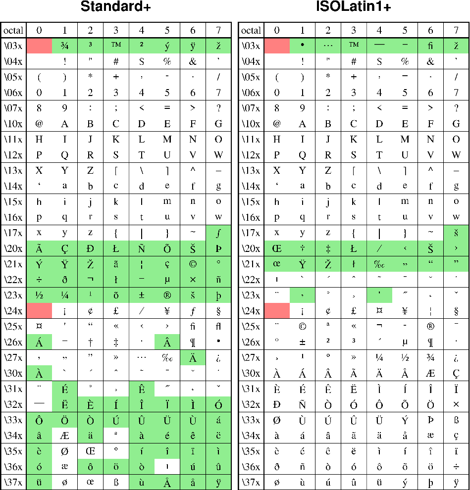 1  The Generic Mapping Tools — GMT 6 1 0_68c8856_2019 08 30