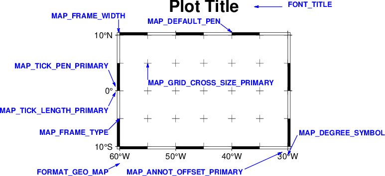 1  The Generic Mapping Tools — GMT 5 4 5 documentation